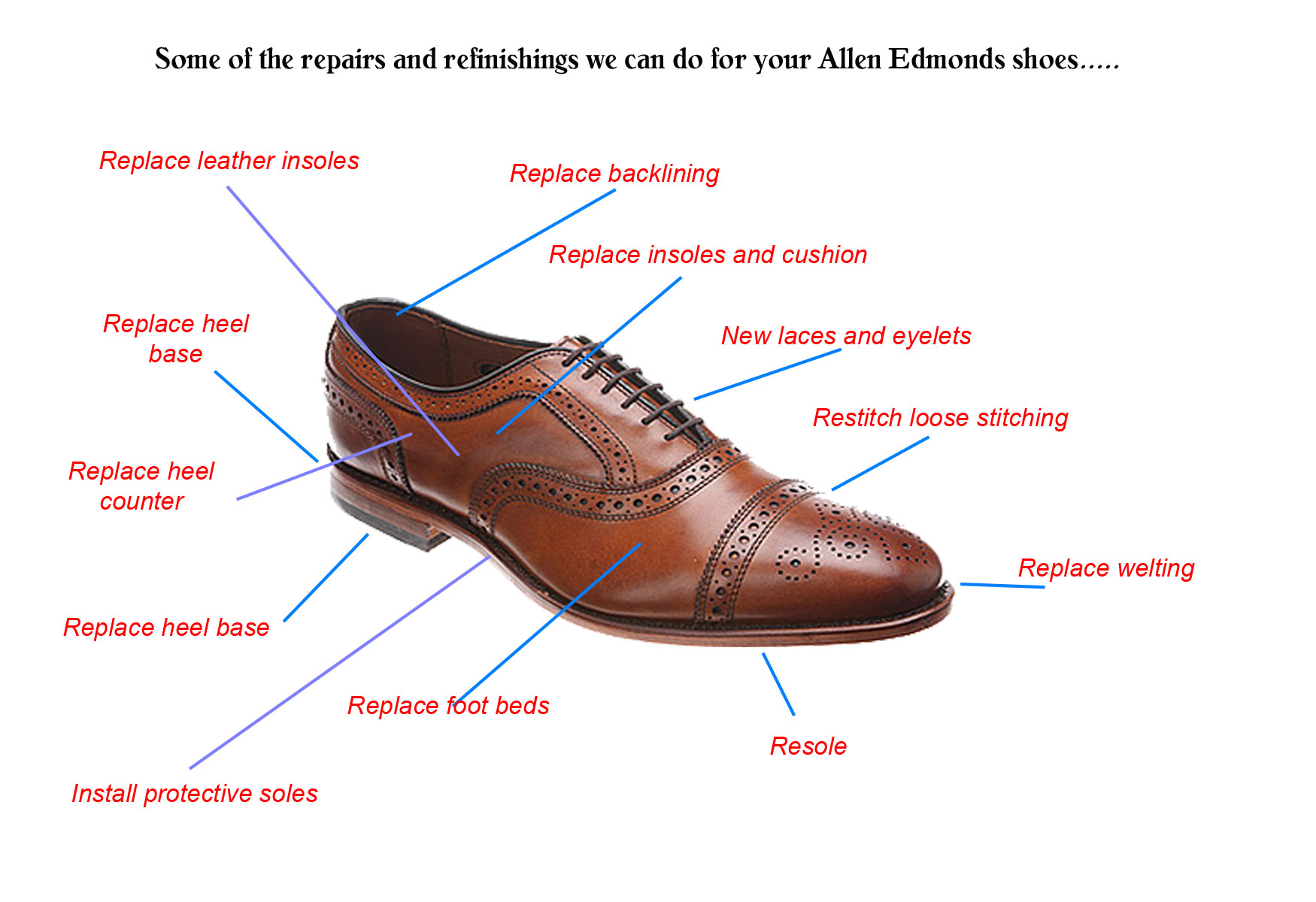 Allen Edmonds repair