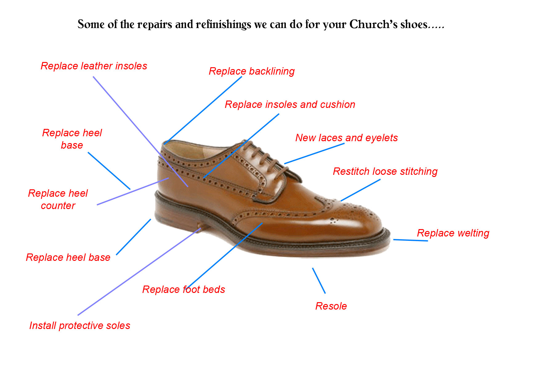 Churchsshoe3.jpg